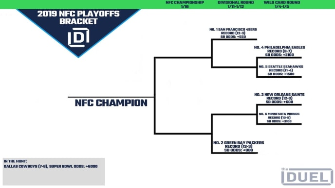 Nfc playoff picture 2019