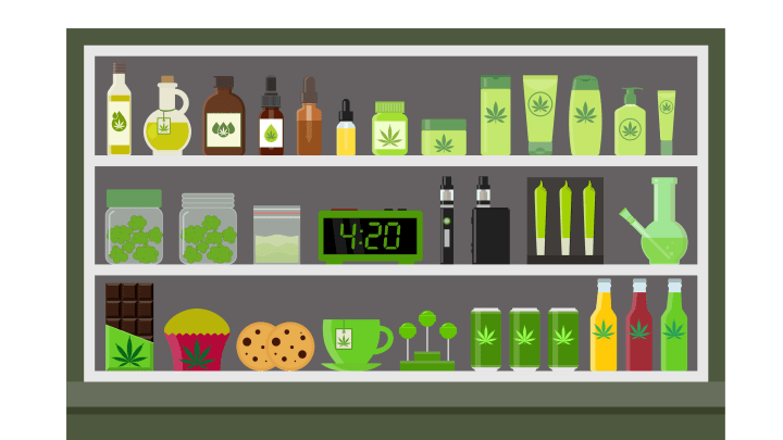 If you want to work in cannabis, the role of budtender may be a good entry point.