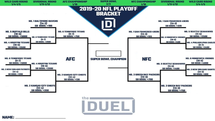 Nfl Playoff Picture And 2020 Bracket For Nfc And Afc Heading Into Conference Championship Round