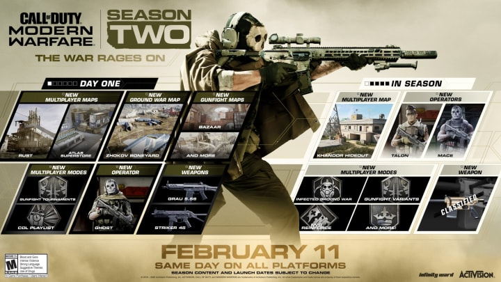 Modern Warfare Season 2 Details Officially Announced; Starts Tuesday