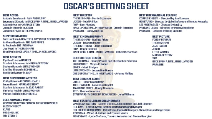 Oscar betting esport betting forum