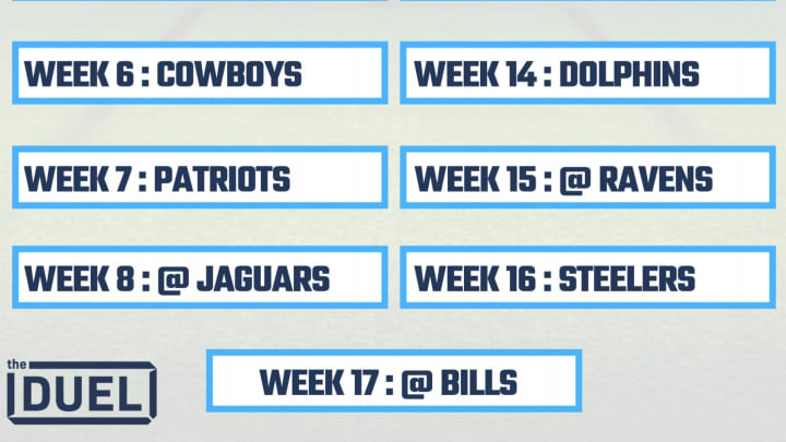 2019 Printable Nfl Schedules For Afc East Teams