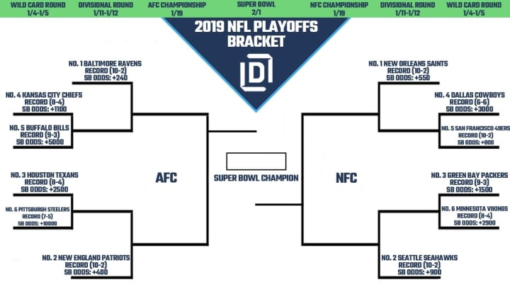 Nfl Playoff Picture And 2019 Bracket For Nfc And Afc Heading Into Week 14