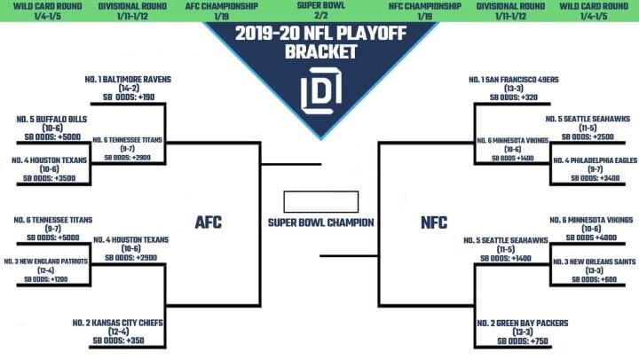 Last Year Nfl Playoffs 2019 / Nfl Playoff Schedule Kickoff ...