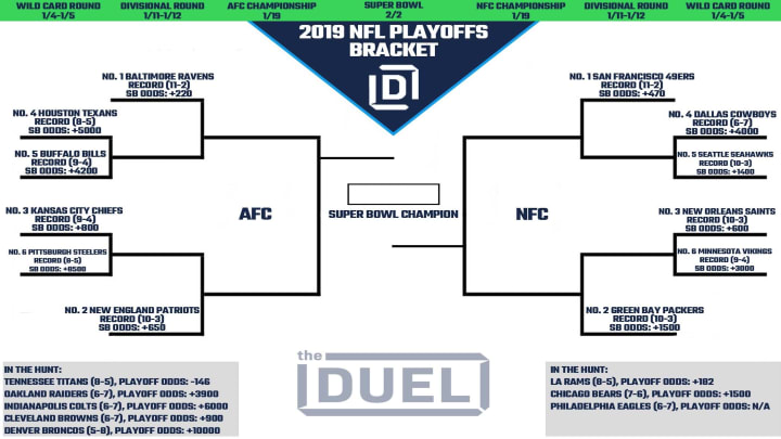Nfl Playoff Picture And 2019 Bracket For Nfc And Afc Heading Into Week 15