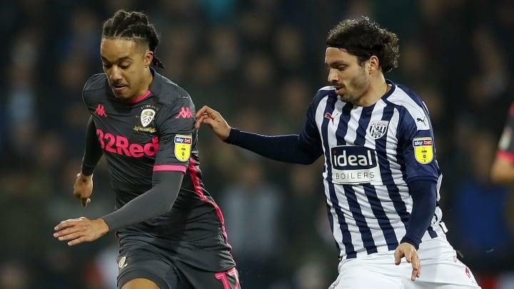 Championship Clubs Chances Of Promotion To The Premier League