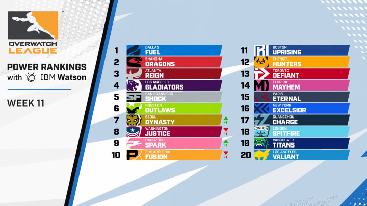 Overwatch League's Summer Showdown continues through July 4th weekend.