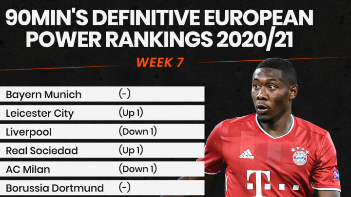Bayern Munich topped last week's rankings