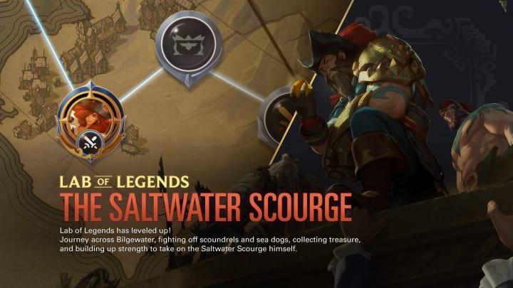 Legends of Runeterra Lab of Legends The Saltwater Scourge