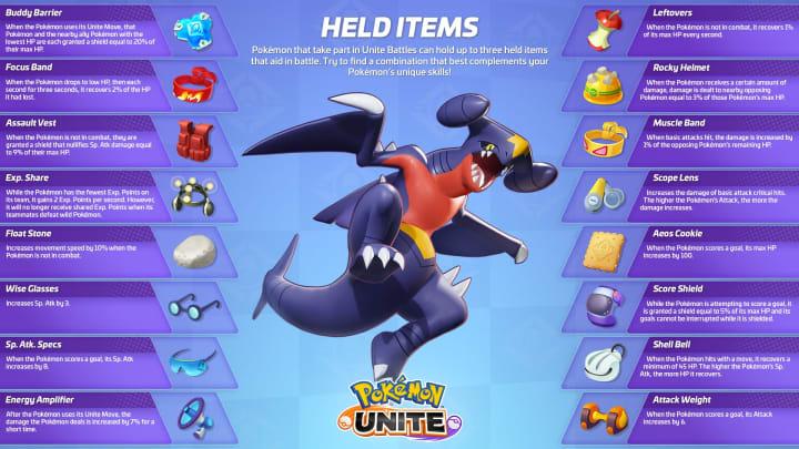 Held Items in Pokemon UNITE
