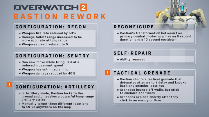 New gameplay footage from Overwatch 2 has revealed a host of changes to everyone's favorite battle omnic, Bastion.