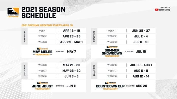 How to get Overwatch League Tokens in 2021
