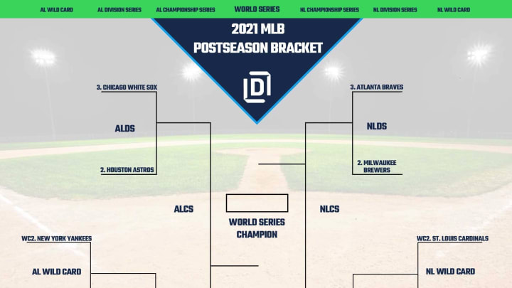 2021 MLB Playoff picture.