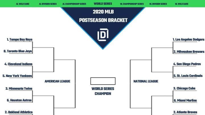 Printable MLB postseason bracket.