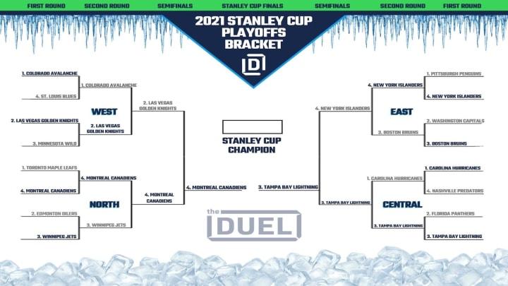 2021 Stanley Cup Playoffs Bracket