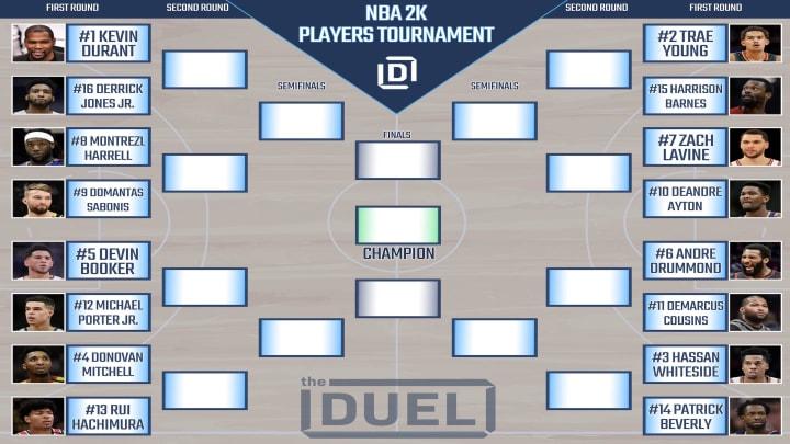 NBA2K Players Tournament Printable Bracket Challenge