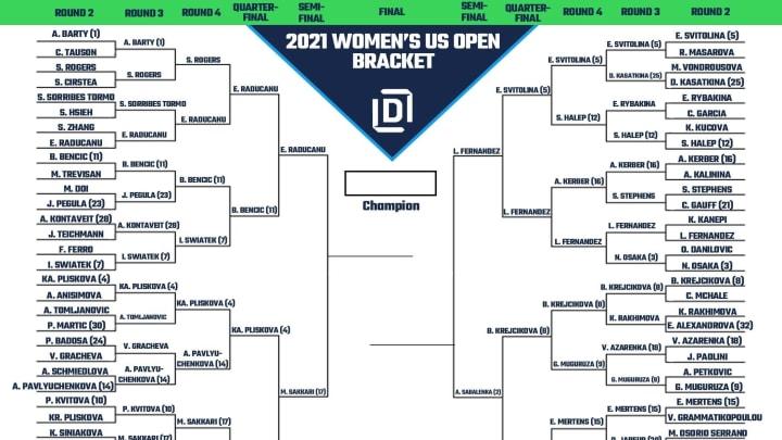 US Open Women's Singles draw.