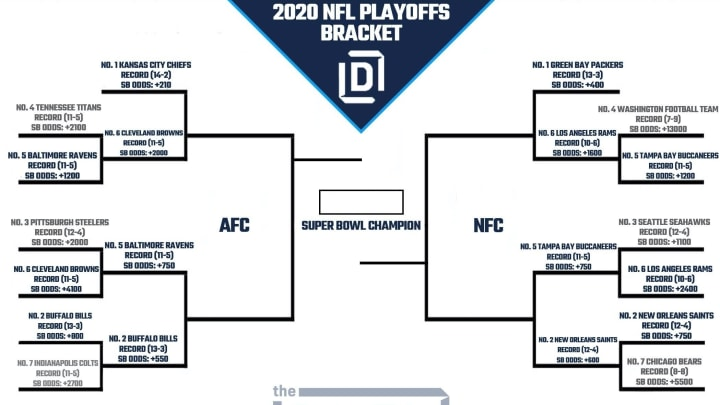 Betting odds for nfl playoff games online sports betting legal states