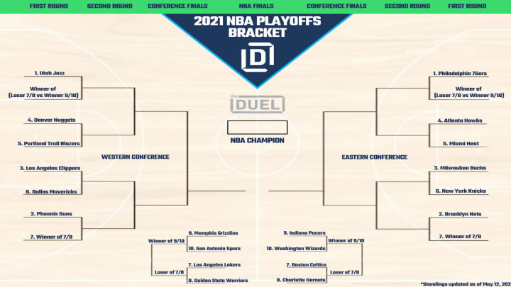 NBA Playoff Picture and Bracket 2021 With Play-In Tournament