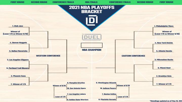 NBA Playoffs bracket including Play-In Tournament seeding.