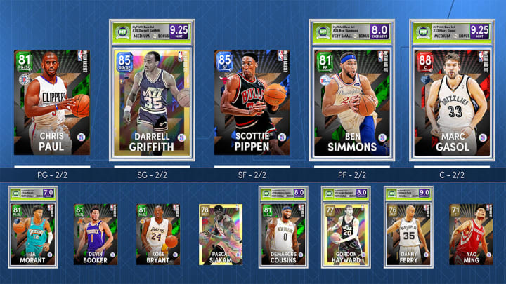 Here are five of the best budget cards to start out with in NBA 2K22 MyTeam.