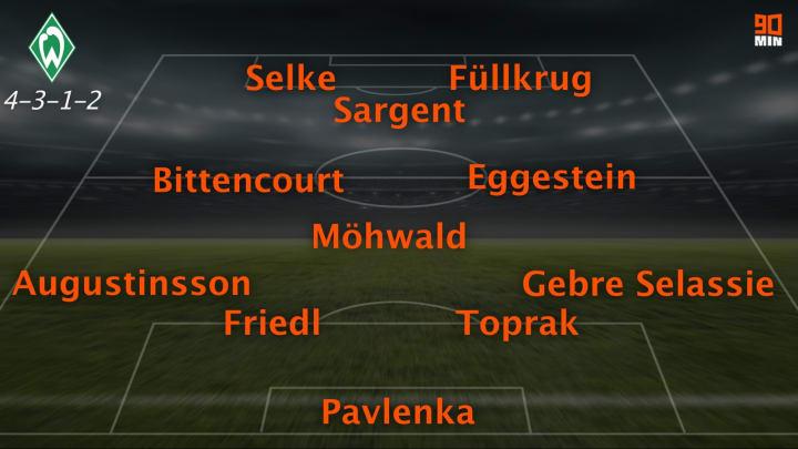 So könnte Werder heute auflaufen