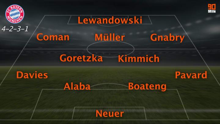 So könnte der FC Bayern heute auflaufen