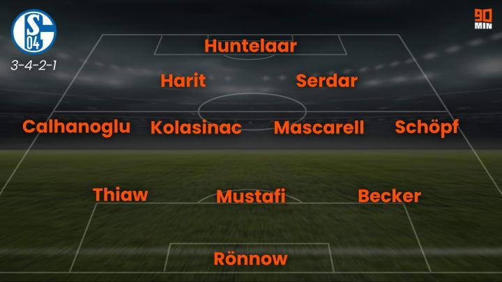 Gibt der Hunter in Leverkusen sein Startelf-Debüt?