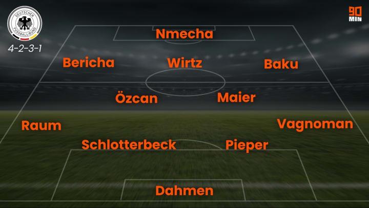So könnten die DFB-Junioren gegen Dänemark beginnen