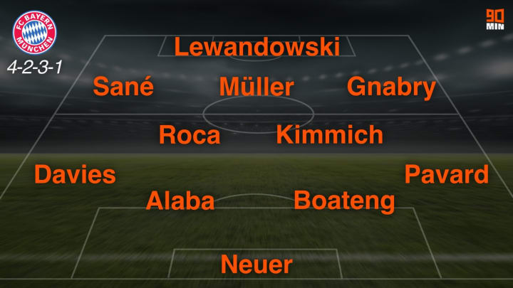 So könnte der FC Bayern beginnen
