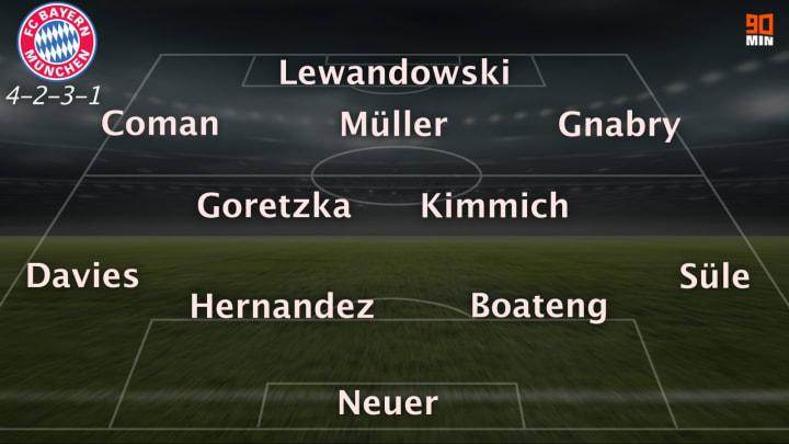 So könnte der FC Bayern morgen auflaufen