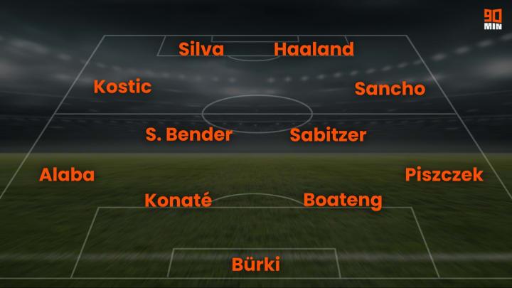 Eine klangvolle Topelf, die nächste Saison nicht mehr in der Bundesliga spielen könnte