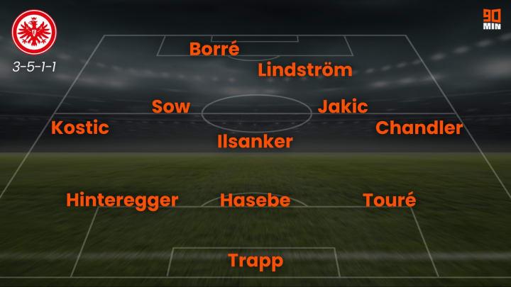 So könnte Glasner sein Team in München aufstellen - Hasebe und Ilsanker könnte auch die Positionen tauschen