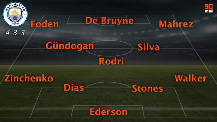 So könnte Manchester City morgen auflaufen