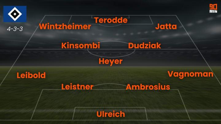So könnte der HSV beim Club beginnen