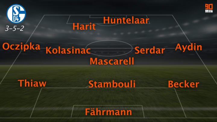 So könnte Schalke morgen auflaufen