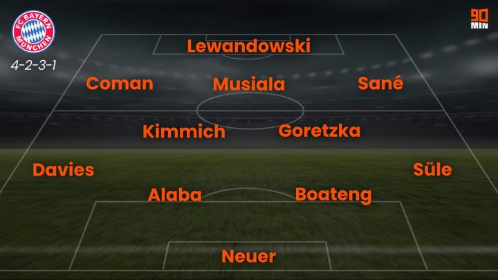 So könnte der FCB gegen Köln beginnen