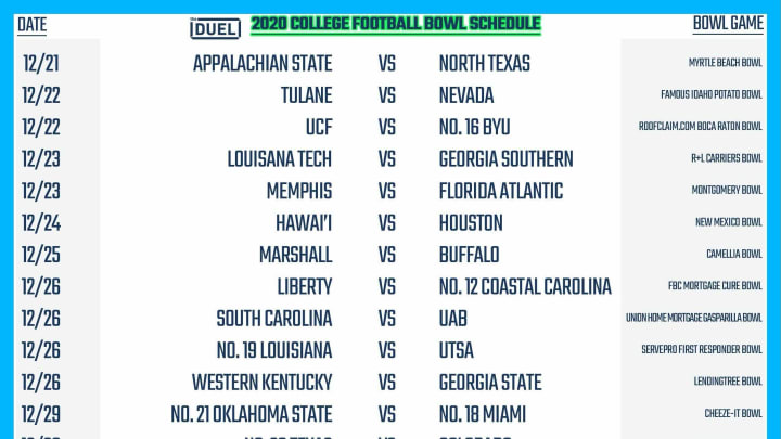 Printable 2020 College Football Bowl Schedule