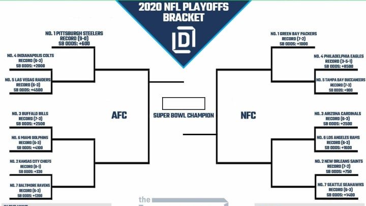 Nfl Playoff Picture And 2020 Bracket For Nfc And Afc Heading Into Week 11
