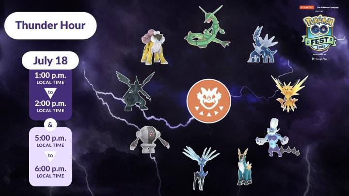 Pokemon GO Fest Thunder Hour Raid Bosses