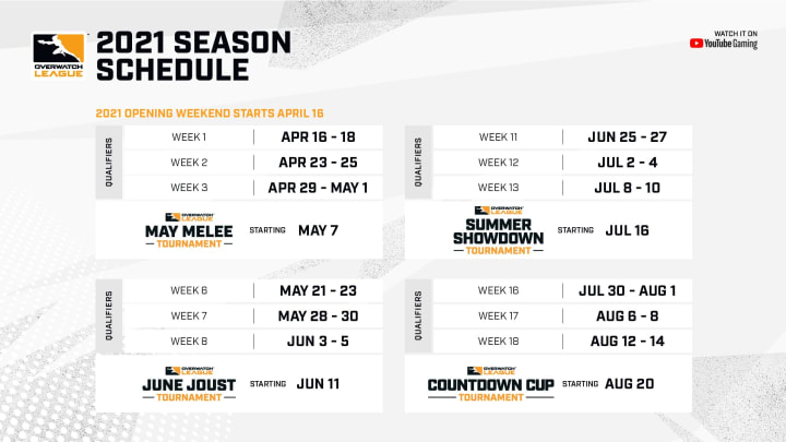 The 2021 season is split into four tournaments.