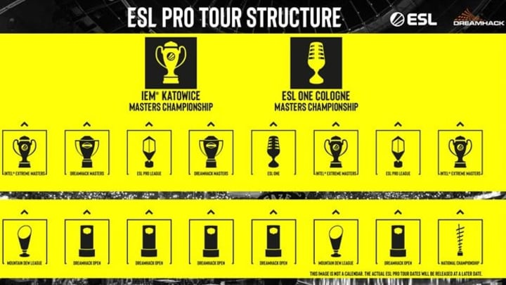 The ESL Pro Tour will be streamed exclusively on Twitch for the next three years.