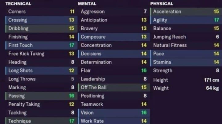 Les statistiques de Phil Foden en début de partie sur FM 2021.