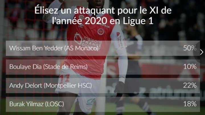 Wissam Ben Yedder continue d'affoler les compteurs avec l'AS Monaco.