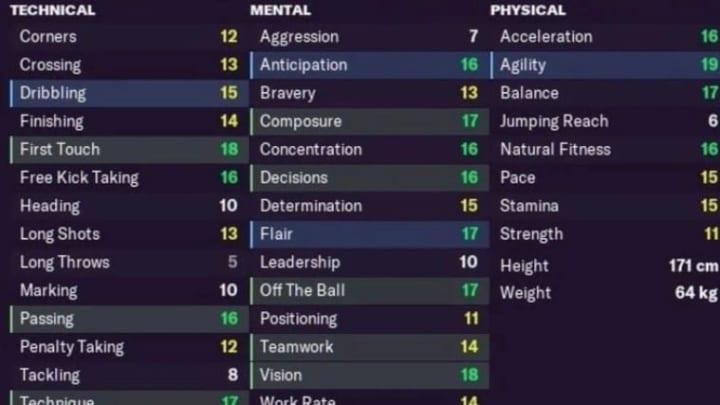 Les statistiques de Phil Foden en 2030 sur FM 2021.
