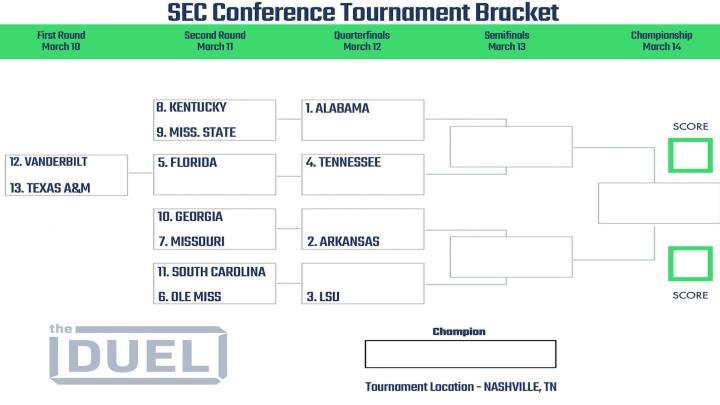 2021 SEC Conference Tournament bracket.