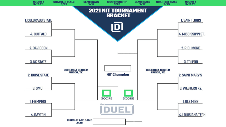 Pritnable Bracket for the NIT Basketball Tournament 2021.