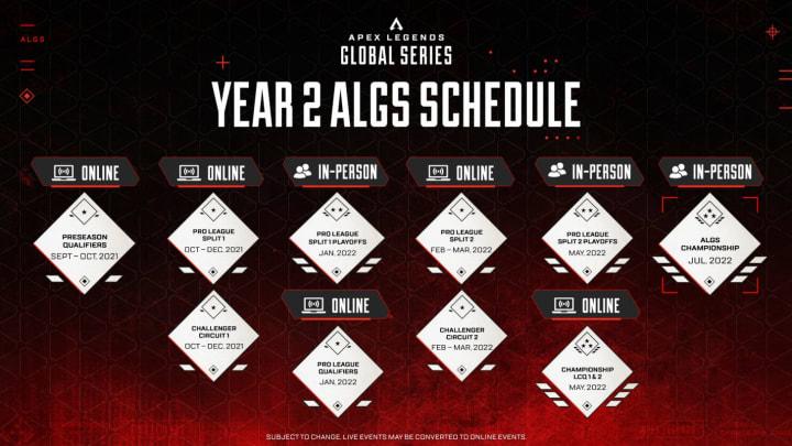 Year 2 ALGS Schedule