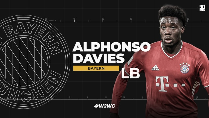 Alphonso Davies is one of 90min's top five left-backs in the world | #W2WC