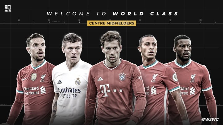 The five central midfielders inducted into 90min's Welcome to World Class 2020. #W2WC